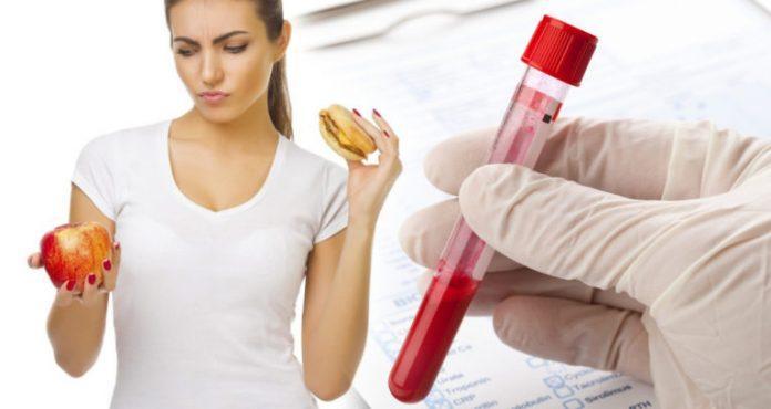 Гемокод - модная диета по анализу крови