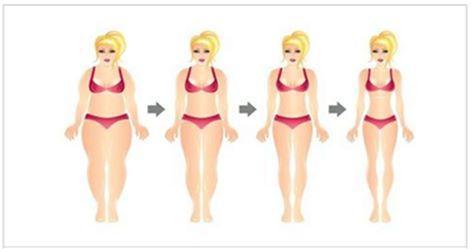 7 советов китайской медицины для легкой потери веса
