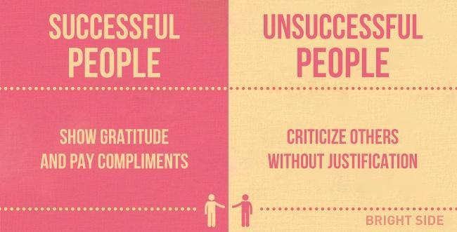 successful and unsuccessful teacher